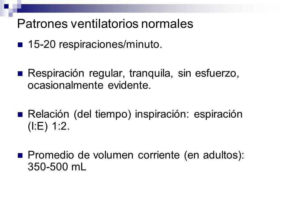 Patrones ventilatorios normales