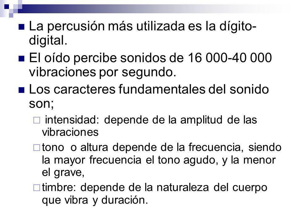 La percusión más utilizada es la dígito-digital.
