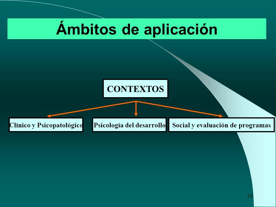 Ámbitos de aplicación CONTEXTOS Clínico y Psicopatológico