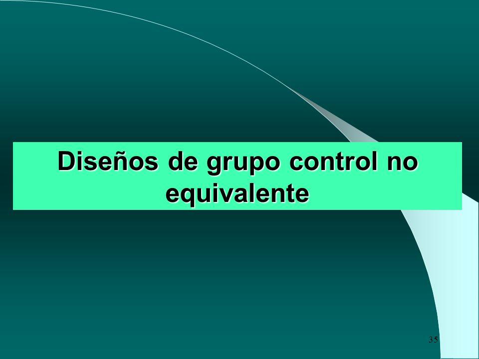 Diseños de grupo control no equivalente