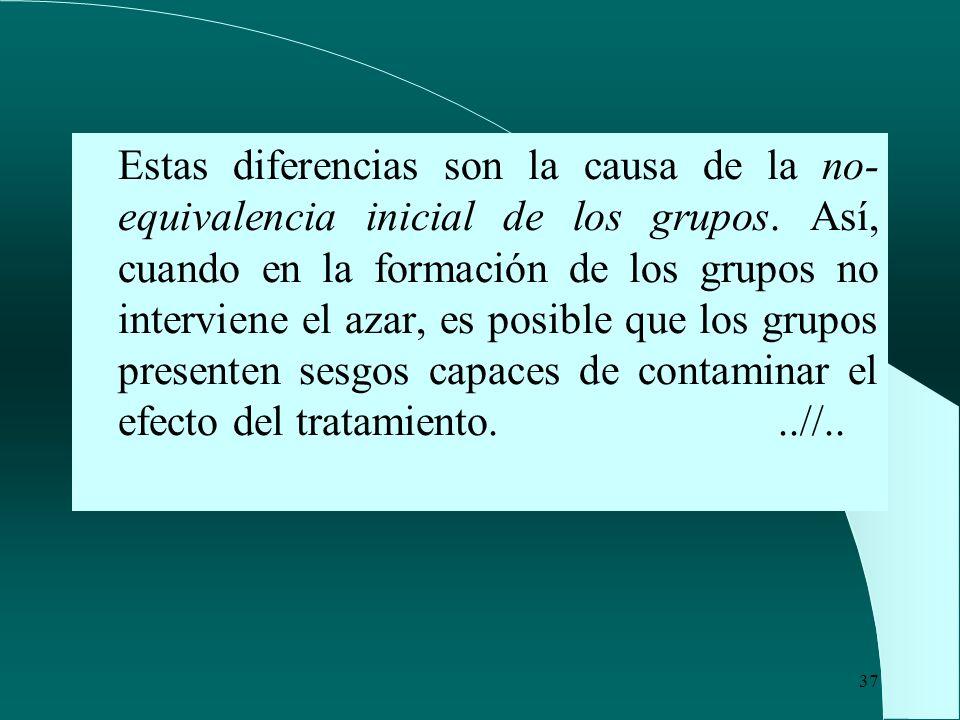 Estas diferencias son la causa de la no-equivalencia inicial de los grupos.