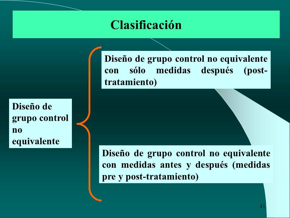 Clasificación Diseño de grupo control no equivalente con sólo medidas después (post-tratamiento) Diseño de grupo control no equivalente.