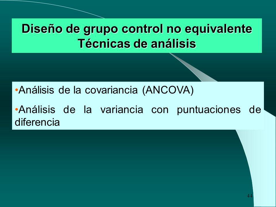 Diseño de grupo control no equivalente Técnicas de análisis