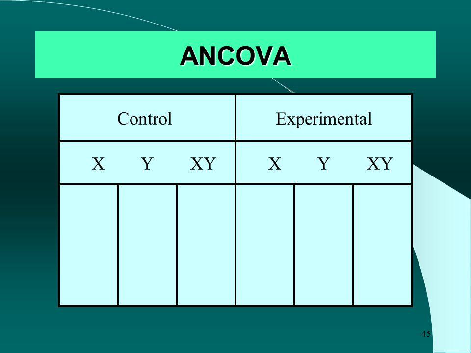 ANCOVA Control Experimental X Y XY X Y XY