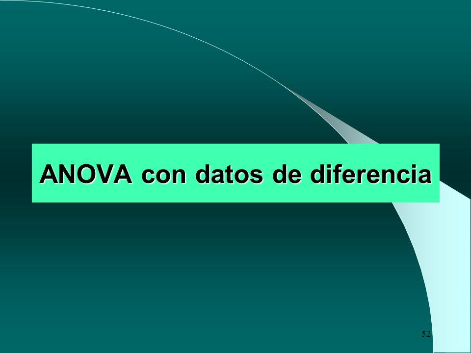 ANOVA con datos de diferencia