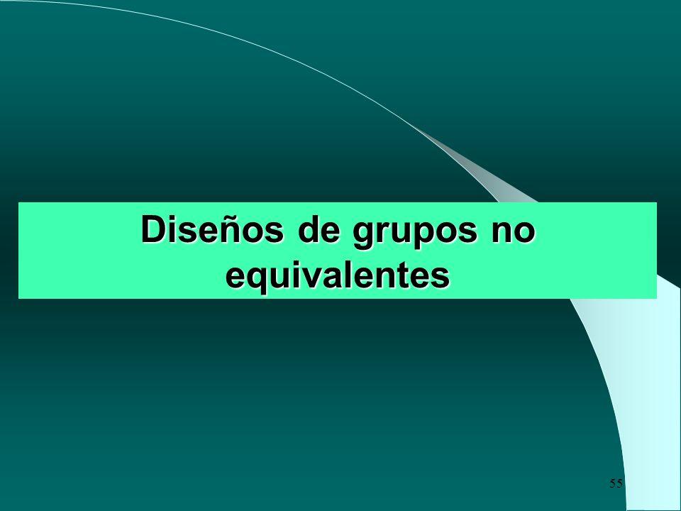 Diseños de grupos no equivalentes