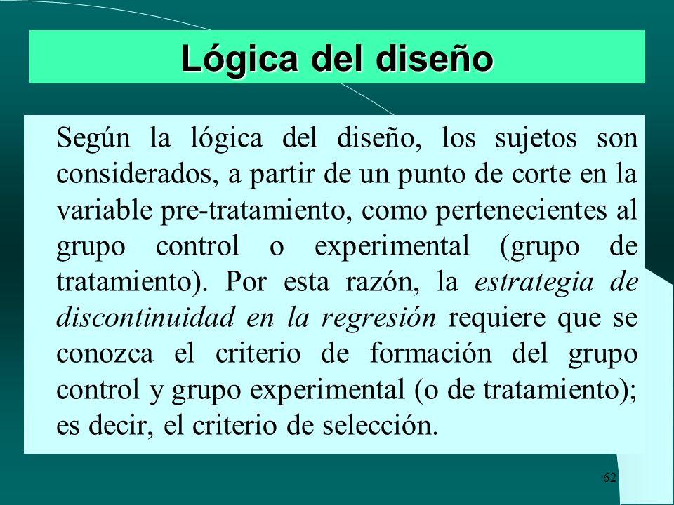 Lógica del diseño