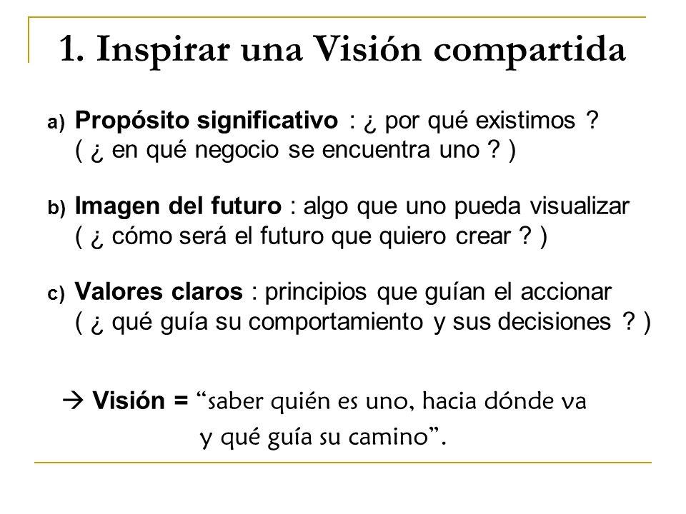 1. Inspirar una Visión compartida