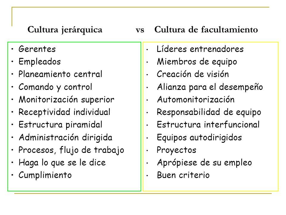 Cultura jerárquica vs Cultura de facultamiento