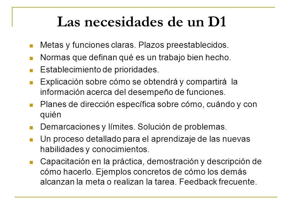 Las necesidades de un D1 Metas y funciones claras. Plazos preestablecidos. Normas que definan qué es un trabajo bien hecho.