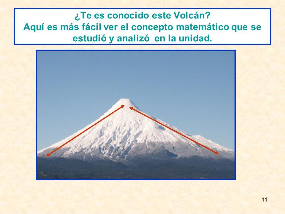 10.060.209-1 ¿Te es conocido este Volcán.