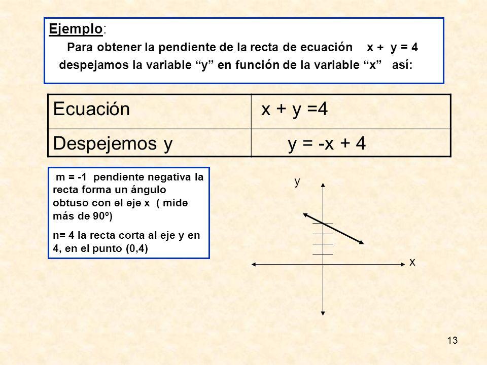 Ecuación x + y =4 Despejemos y y = -x + 4 Ejemplo: