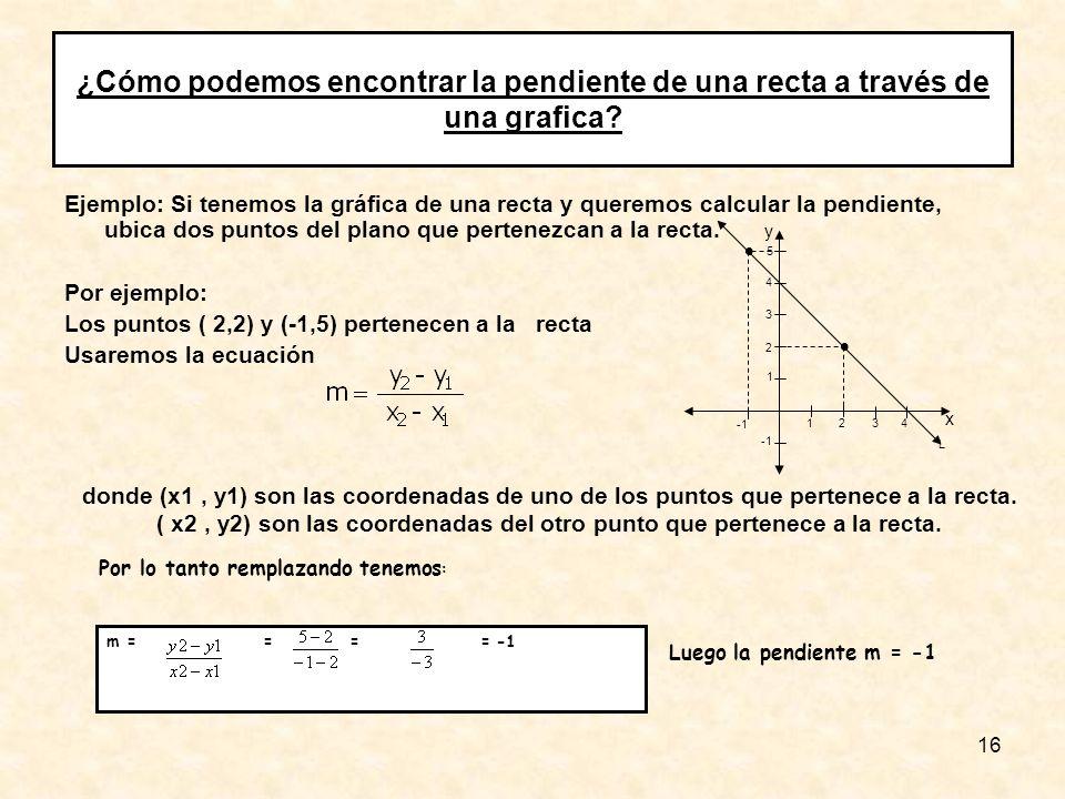 10.060.209-1 ¿Cómo podemos encontrar la pendiente de una recta a través de una grafica