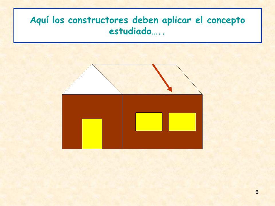 Aquí los constructores deben aplicar el concepto estudiado…..