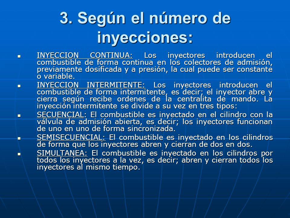 3. Según el número de inyecciones: