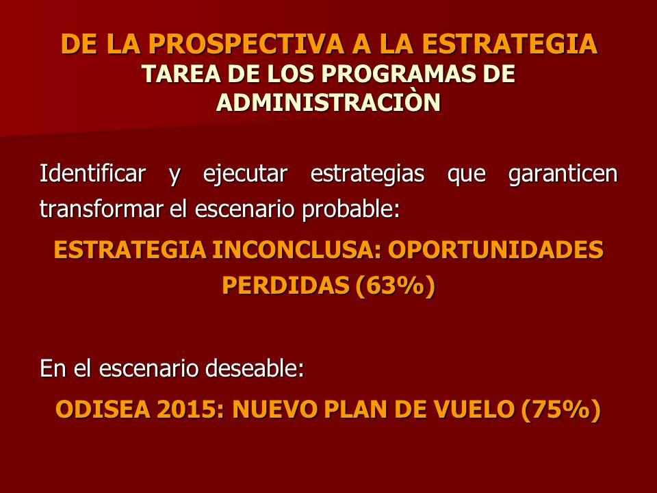 ODISEA 2015: NUEVO PLAN DE VUELO (75%)