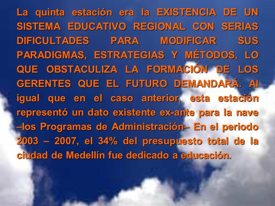 La quinta estación era la EXISTENCIA DE UN SISTEMA EDUCATIVO REGIONAL CON SERIAS DIFICULTADES PARA MODIFICAR SUS PARADIGMAS, ESTRATEGIAS Y MÉTODOS, LO QUE OBSTACULIZA LA FORMACIÓN DE LOS GERENTES QUE EL FUTURO DEMANDARÁ.