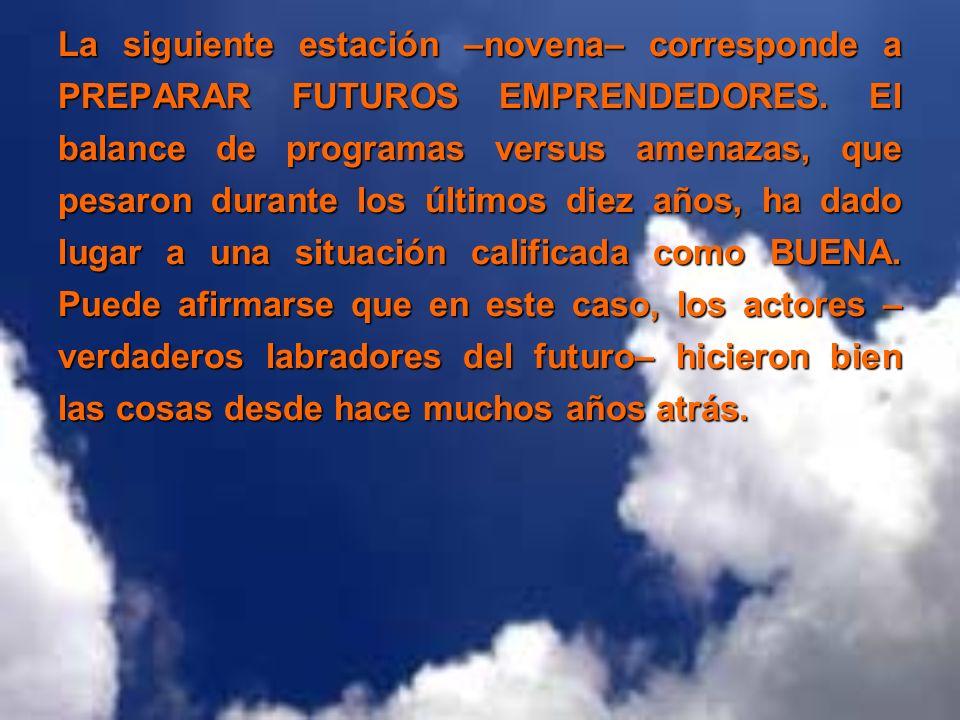 La siguiente estación –novena– corresponde a PREPARAR FUTUROS EMPRENDEDORES.