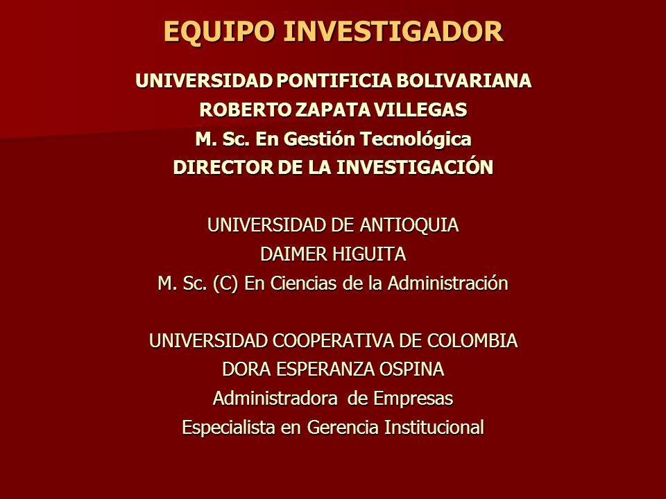 EQUIPO INVESTIGADOR UNIVERSIDAD PONTIFICIA BOLIVARIANA