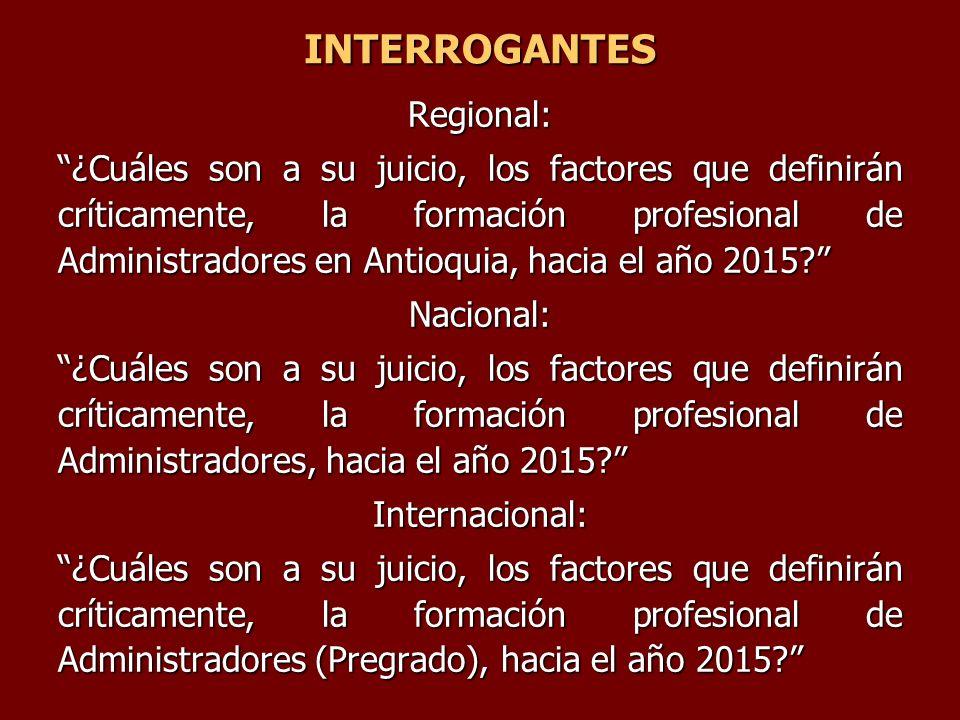 INTERROGANTES Regional: