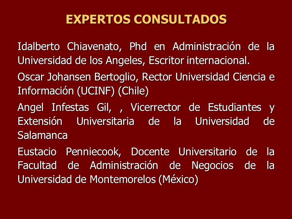 EXPERTOS CONSULTADOS Idalberto Chiavenato, Phd en Administración de la Universidad de los Angeles, Escritor internacional.