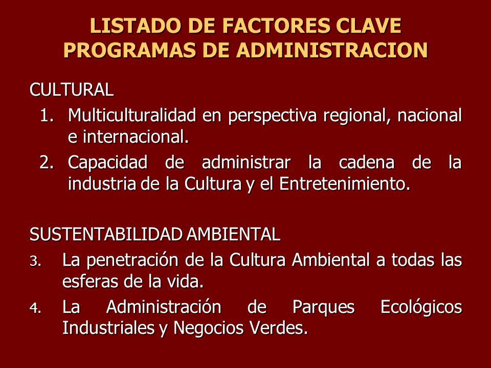 LISTADO DE FACTORES CLAVE PROGRAMAS DE ADMINISTRACION