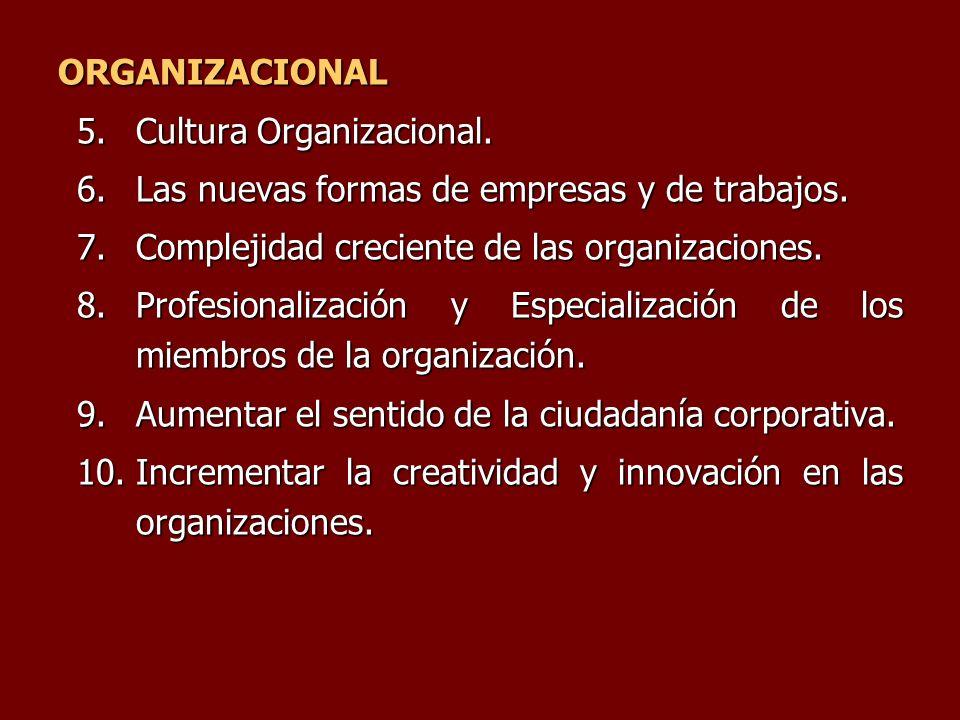 ORGANIZACIONAL Cultura Organizacional. Las nuevas formas de empresas y de trabajos. Complejidad creciente de las organizaciones.