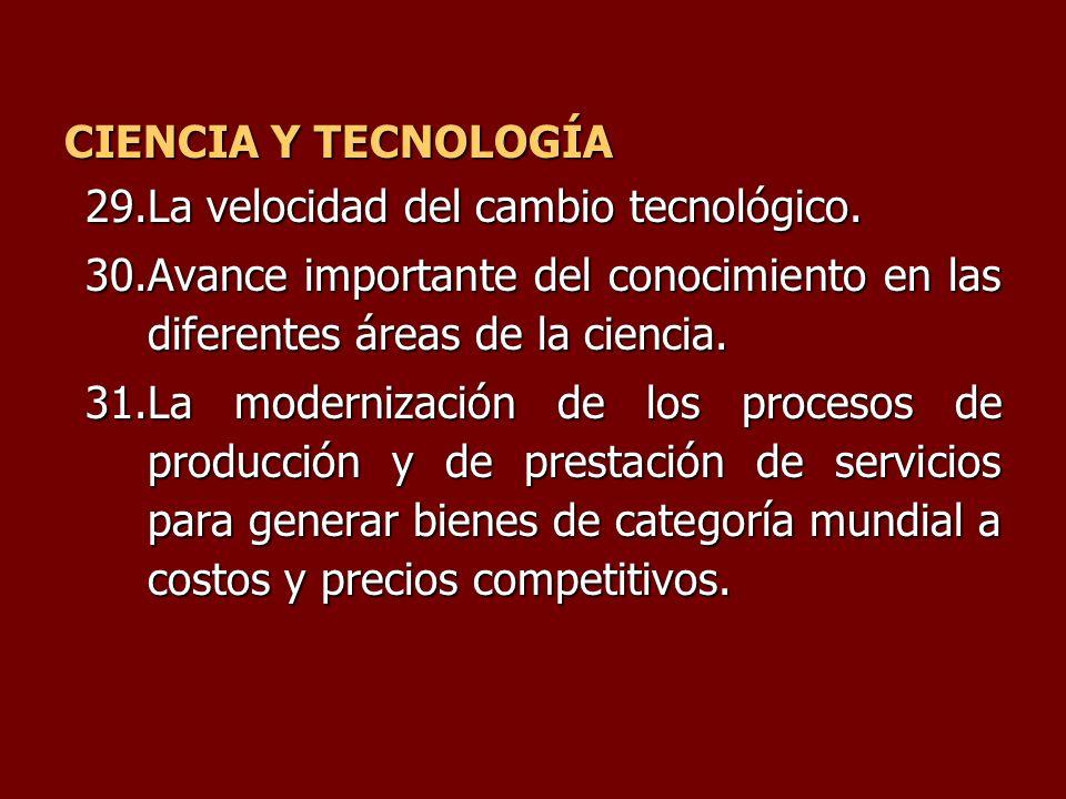 CIENCIA Y TECNOLOGÍA La velocidad del cambio tecnológico. Avance importante del conocimiento en las diferentes áreas de la ciencia.
