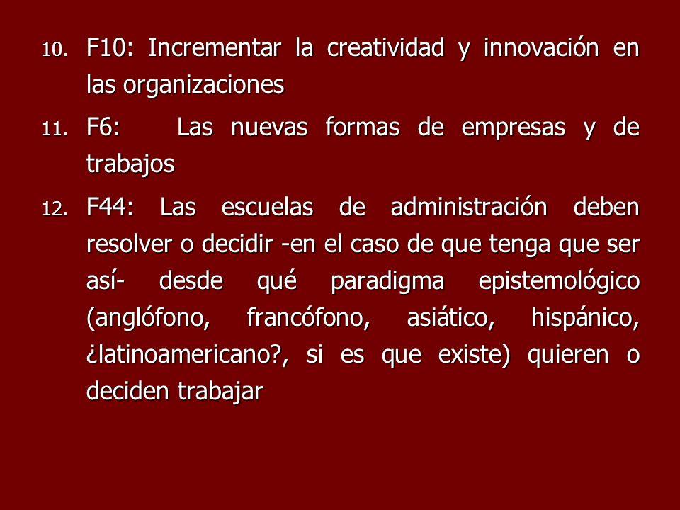 F10: Incrementar la creatividad y innovación en las organizaciones