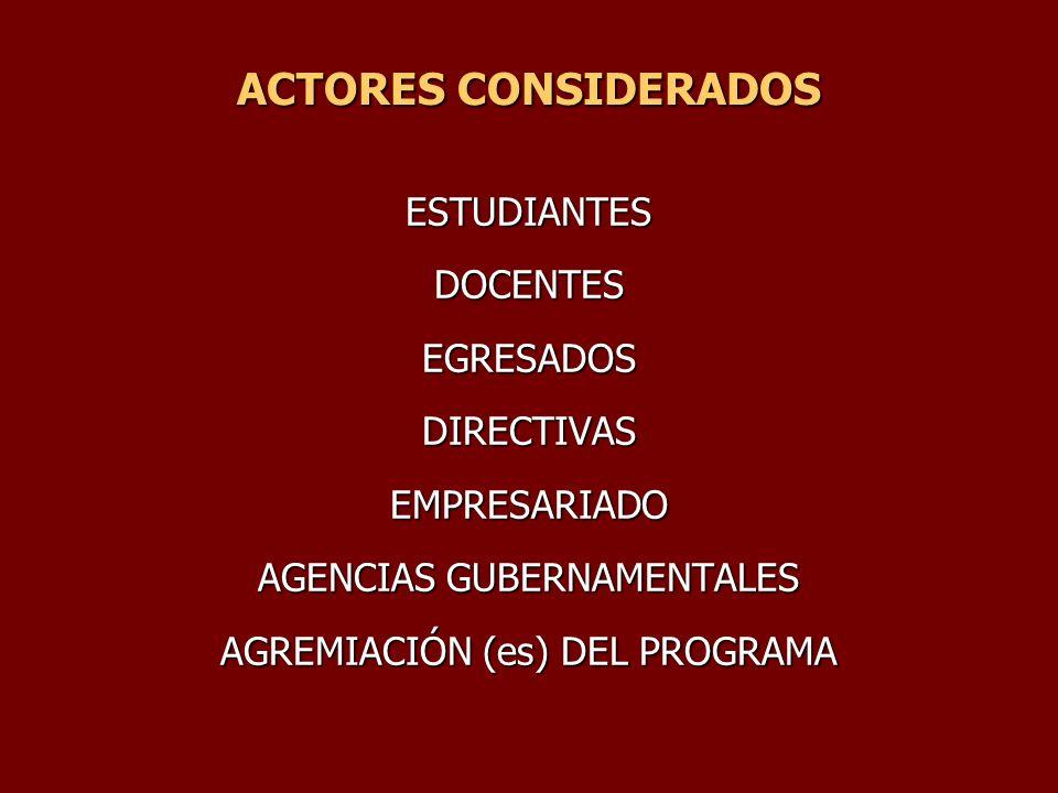 ACTORES CONSIDERADOS ESTUDIANTES DOCENTES EGRESADOS DIRECTIVAS