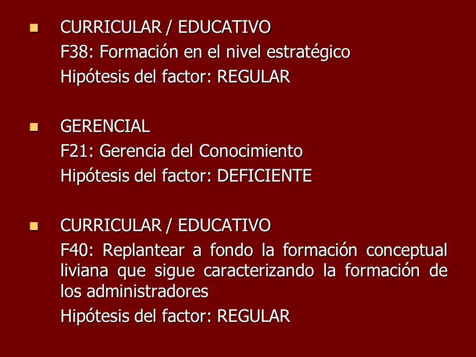 CURRICULAR / EDUCATIVO