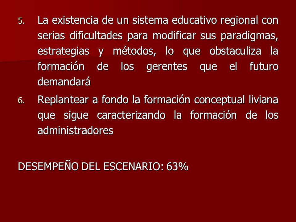 La existencia de un sistema educativo regional con serias dificultades para modificar sus paradigmas, estrategias y métodos, lo que obstaculiza la formación de los gerentes que el futuro demandará