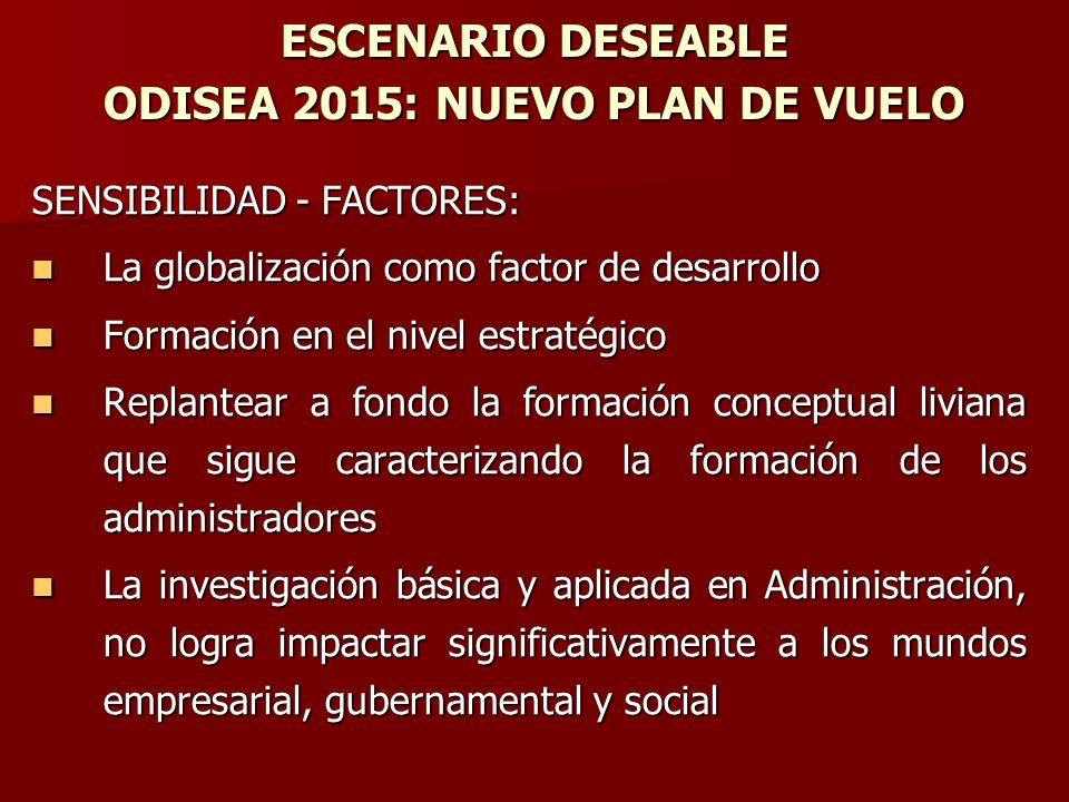 ESCENARIO DESEABLE ODISEA 2015: NUEVO PLAN DE VUELO