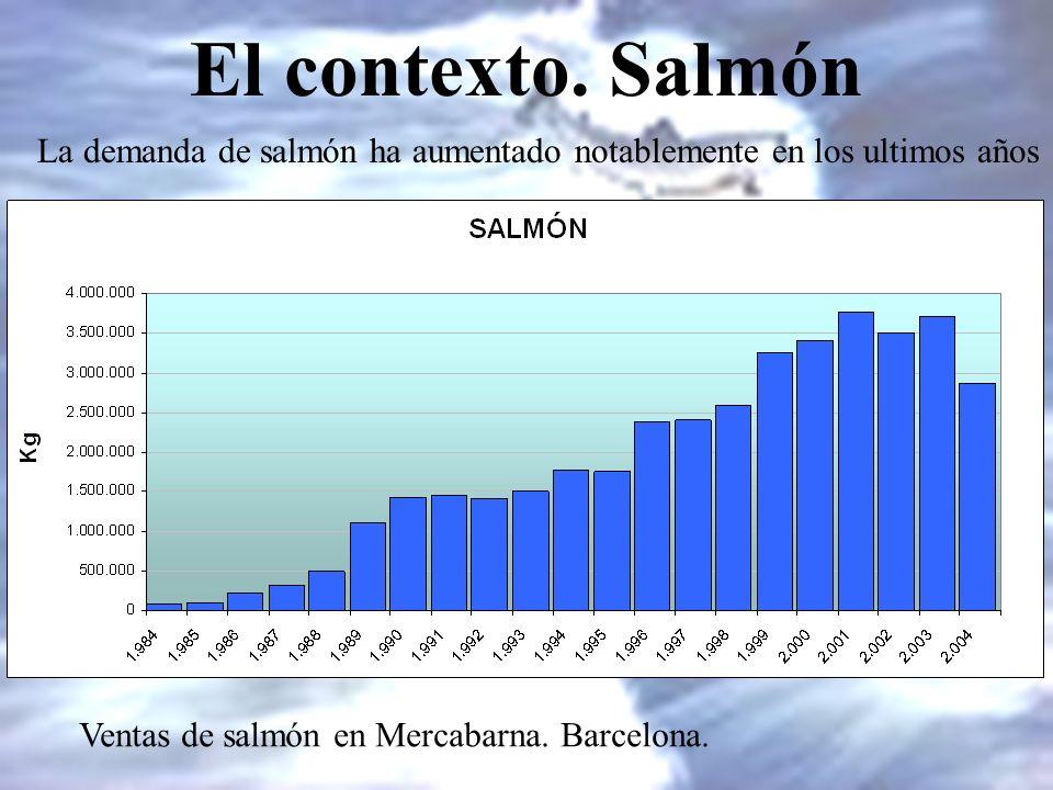 El contexto. Salmón La demanda de salmón ha aumentado notablemente en los ultimos años.