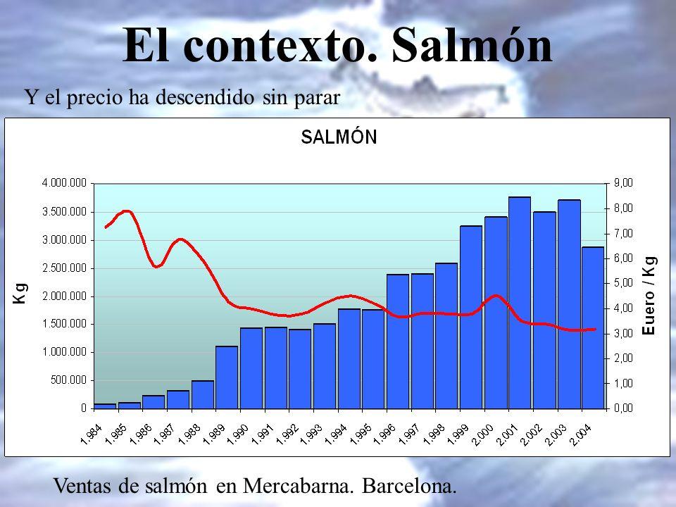 El contexto. Salmón Y el precio ha descendido sin parar