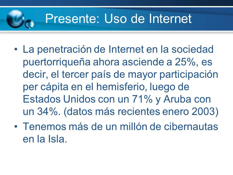 Presente: Uso de Internet