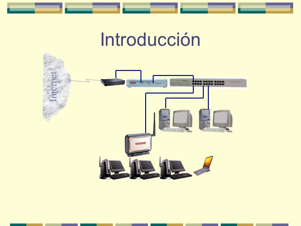 Introducción Internet