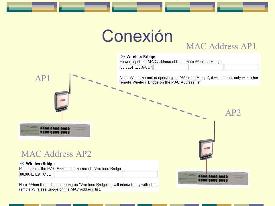 Conexión AP1 AP2 MAC Address AP2 MAC Address AP1