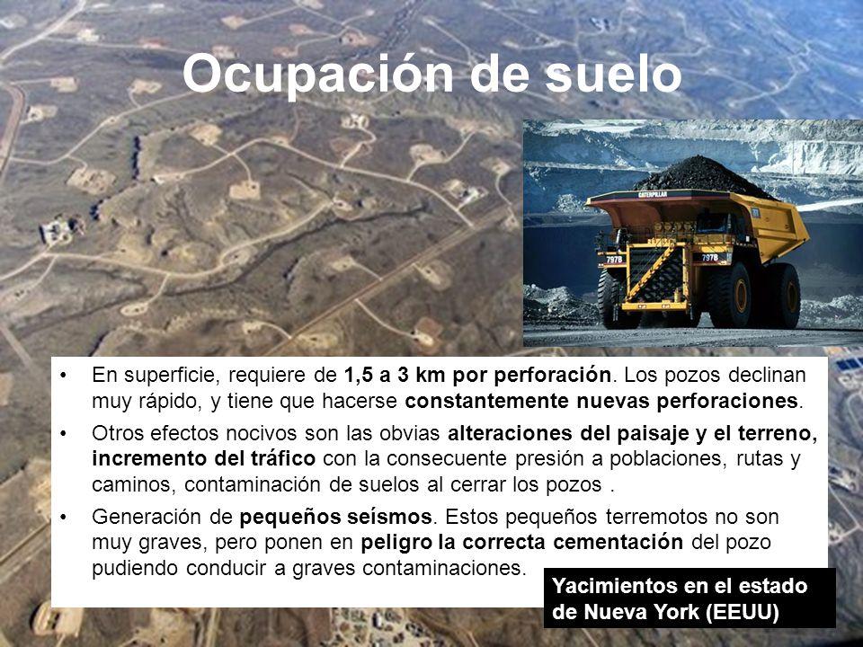 Ocupación de suelo