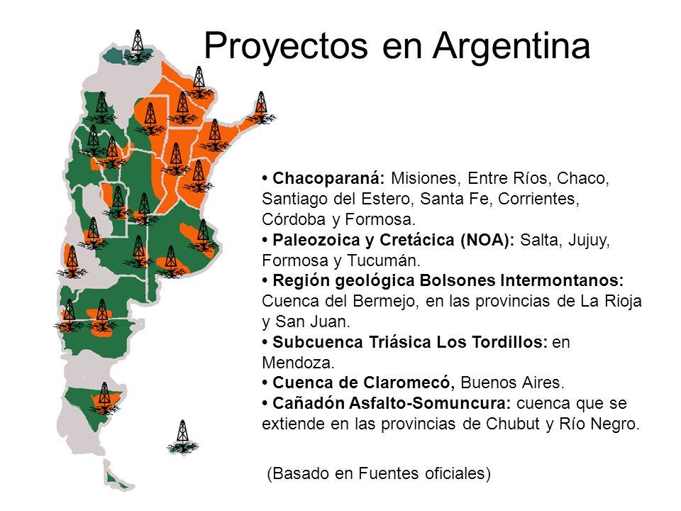 Proyectos en Argentina