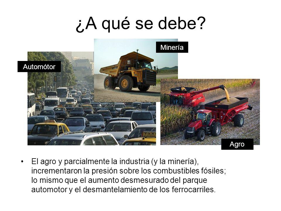 ¿A qué se debe Minería. Automótor. Agro.