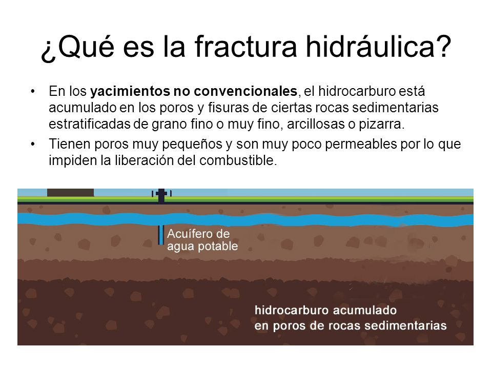 ¿Qué es la fractura hidráulica