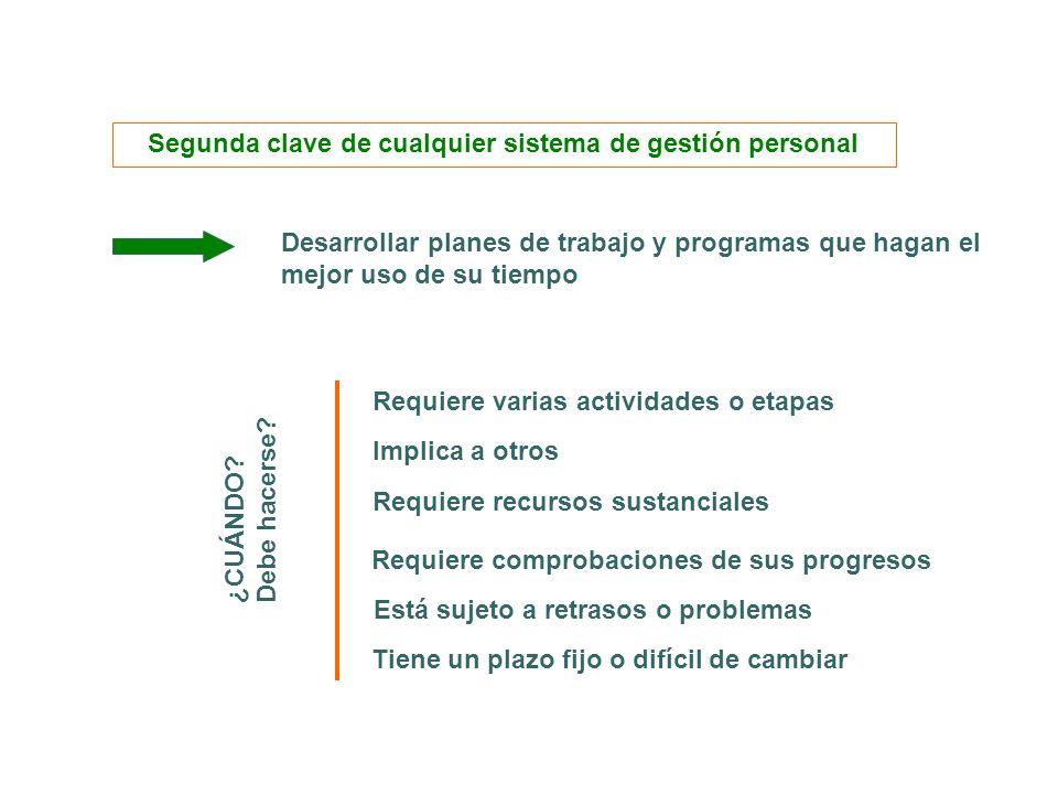 Segunda clave de cualquier sistema de gestión personal