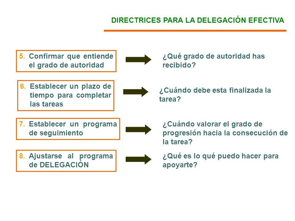 DIRECTRICES PARA LA DELEGACIÓN EFECTIVA