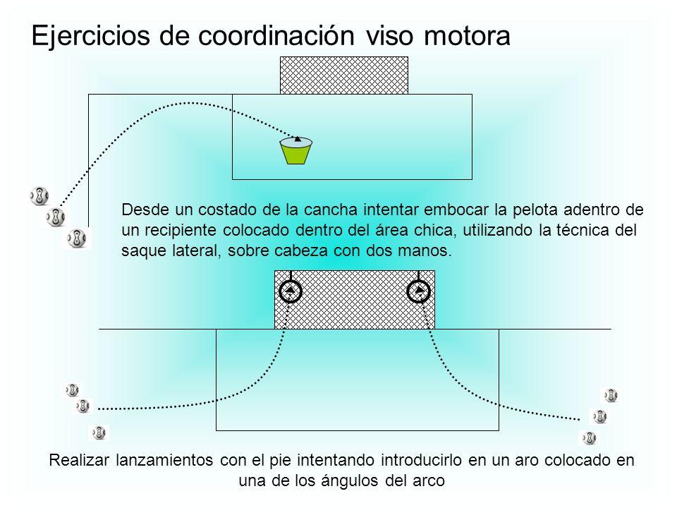Ejercicios de coordinación viso motora