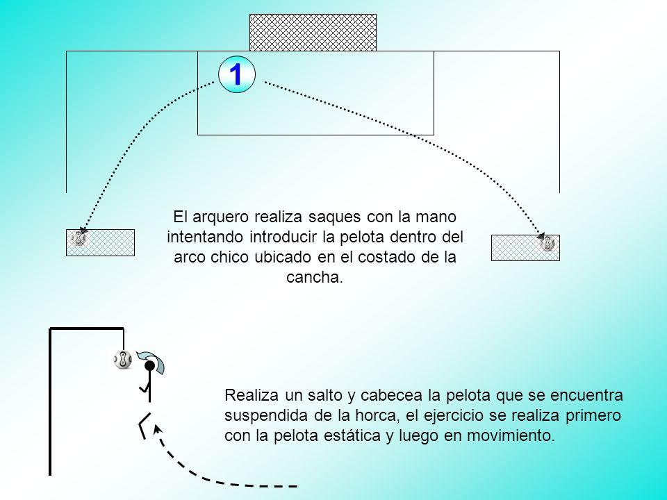 1El arquero realiza saques con la mano intentando introducir la pelota dentro del arco chico ubicado en el costado de la cancha.