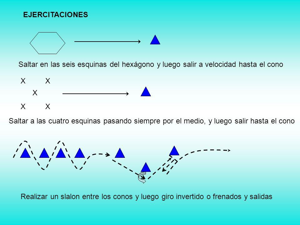 EJERCITACIONES Saltar en las seis esquinas del hexágono y luego salir a velocidad hasta el cono. X.