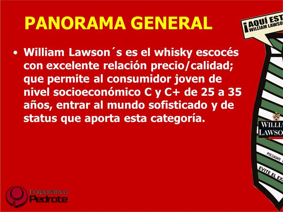 PANORAMA GENERAL