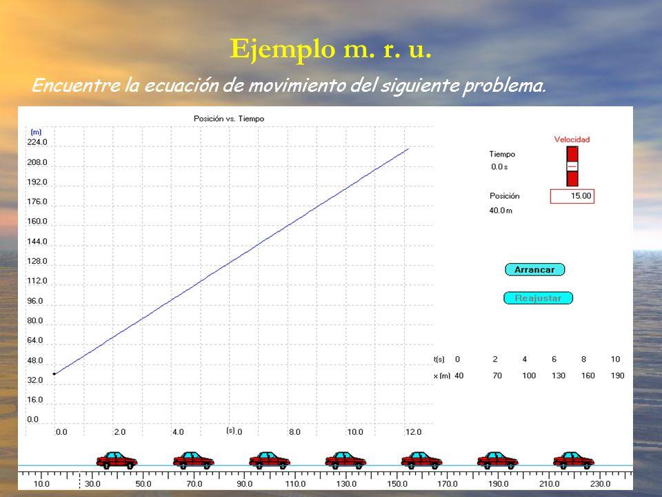 Ejemplo m. r. u. Encuentre la ecuación de movimiento del siguiente problema.