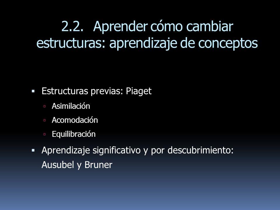 2.2. Aprender cómo cambiar estructuras: aprendizaje de conceptos